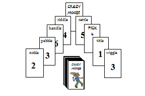 Crazy Moose: Cle Deck (matching the Cle syllable: �ble,-dle,-tle, -fle, -gle, -ple