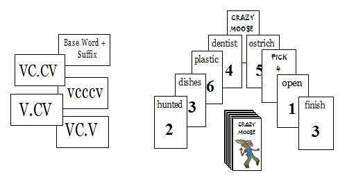CM20 Crazy Moose Base Words + Suffixes VCCV, VCCCV, V.CV, & VC.V